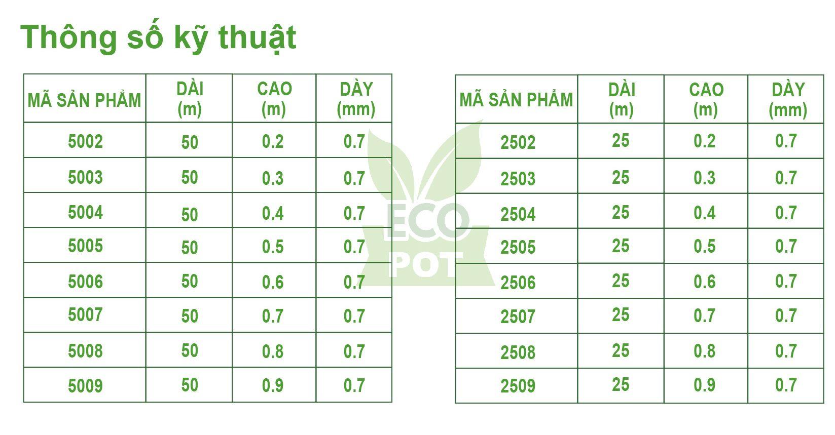 Thông số kỹ thuật của bầu ươm cây bằng nhựa cung cấp bởi Ecopot